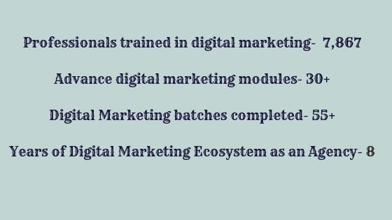 Unfolding the Digital Marketing training space with DigitalMantra 4